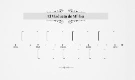 El Viaducto de Millau