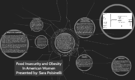 Food Insecurity and Obesity in American Women