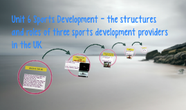 Copy of Unit 6 Sports Development - the structures and roles of thre