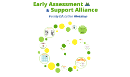 Multnomah EASA 2016 Family Education Workshop