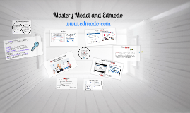 Mastery Model Approach