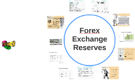 Forex Exchange Reserves
