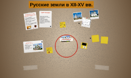 Русские земли в XII-XV вв.