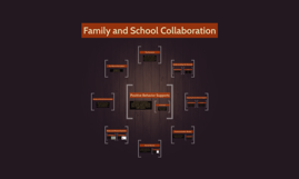Family and School Collaboration