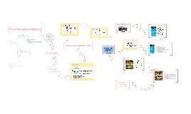 Copy of Et multimodalt metasprog