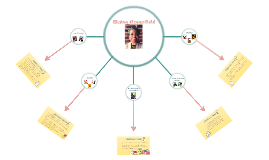 Eloise Greenfield Curriculum Web