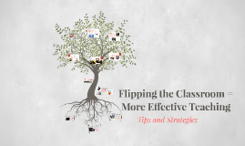 Flipping the Classroom = More Effective Teaching