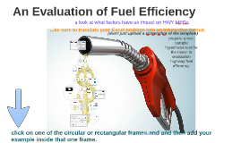 HW10 - An Evaluation of Fuel Efficiency
