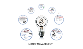 Nursing FYS/FIG: MONEY MANAGEMENT