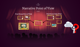 Narrative Point-of-View
