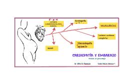 Copy of Farmacología de Cardiovascular