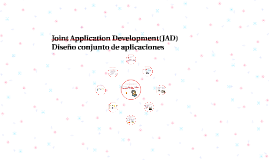 Joint Application Development(JAD)