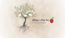 Milligan's River Day