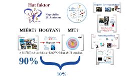 Copy of Hat faktor