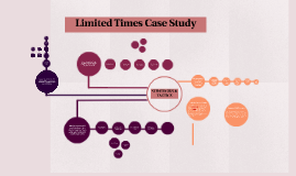 Copy of Limited Times Case Study: Lean Canvas