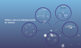 Copy of Delitos contra la Administración de Justicia