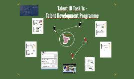 Talent ID Task 1c -
