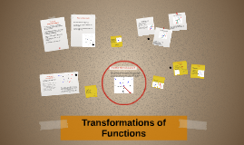 Copy of Transformations of Graphs