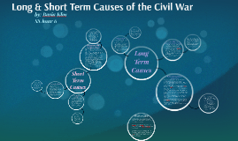 Copy of Civil War -- Long & Short Term Causes