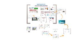 Google AdWords - Display Oglašavanje