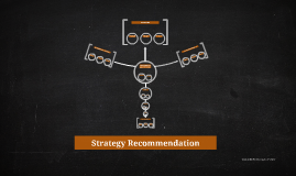 Retail Strategy Recommendation