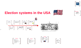 Copy of Election systems in the USA and Germany