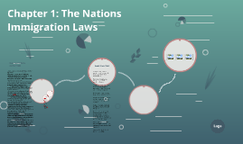 Chapter 1: The Nations Immigration Laws