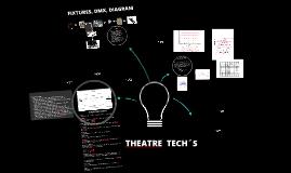 Theatre Technicians