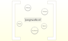 Jongzwolle.nl ecosysteem preview