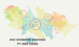 Arts integration strategies