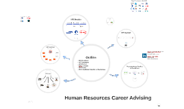 HR Career Advising