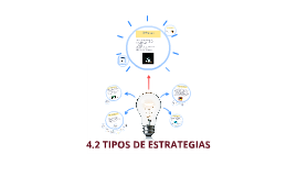 Copy of 4.2 TIPOS DE ESTRATEGIAS