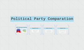Political Party Comparation