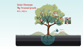 Senior Showcase: My Personal Growth