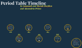 Period Table Timeline