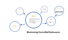 Monitoring Controlled Substances