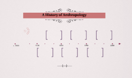 A History of Anthropology (timeline)