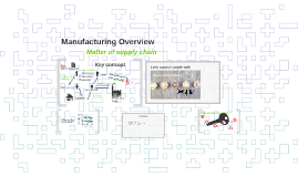 Manufacturing Overview