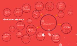 Timeline of Macbeth