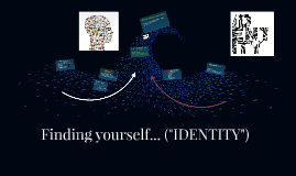 "Finding yourself (""IDENTITY"")"