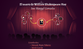 El teatro de William Shakespeare Hoy
