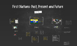 First Nations: Past, Present and Future