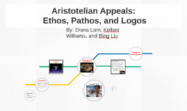 Advertisement Ethos, Pathos, and Logos