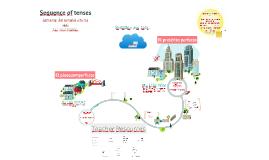 E3 TE Sequence of tenses