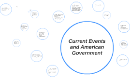 Current Events and American Government