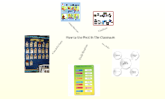 How to use a Prezi in the classroom