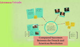 Compared successes between the French and American Revolutio