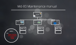 Md-80 Maintenance manual