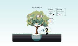 Copy of 생명과학Ⅰ 2-1.세포와 세포분열