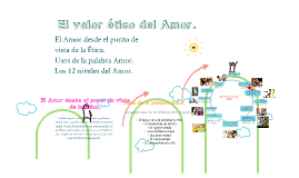 Copy of Copy of El Valor Etico del Amor